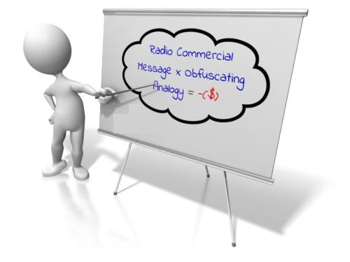 Radio Advertising NerdWallet Commercial